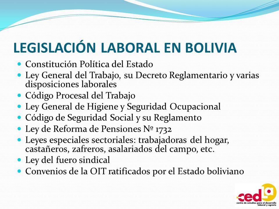 LEGISLACIÓN LABORAL EN BOLIVIA