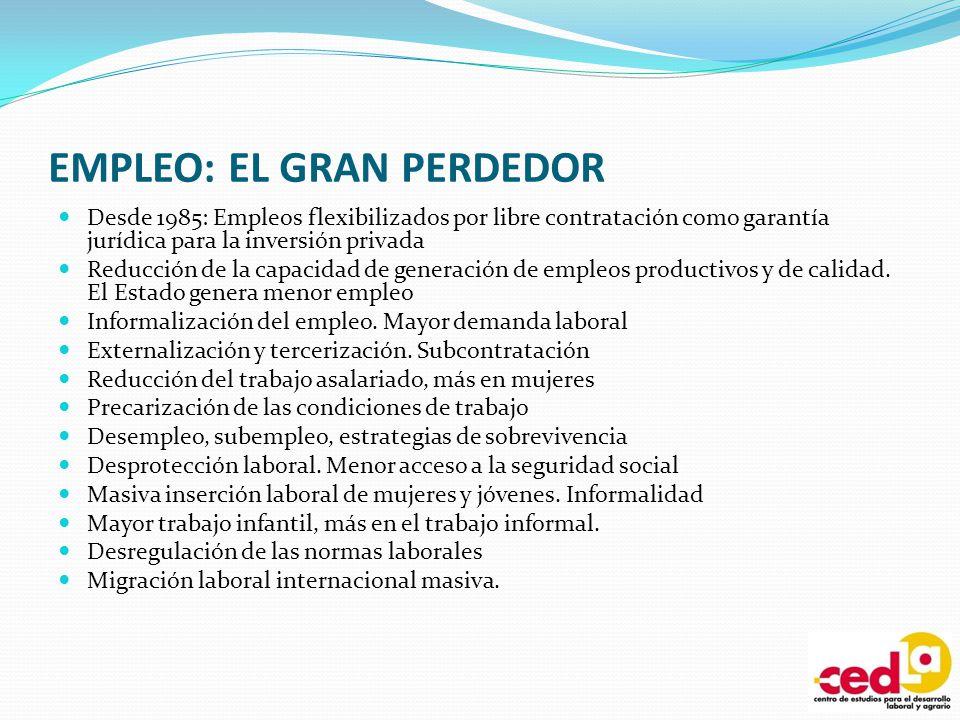 EMPLEO: EL GRAN PERDEDOR