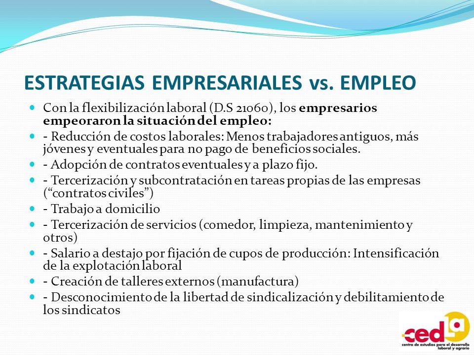 ESTRATEGIAS EMPRESARIALES vs. EMPLEO