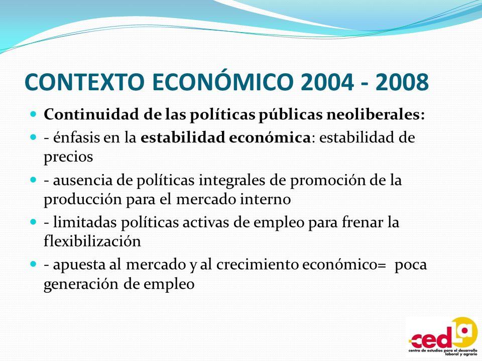 CONTEXTO ECONÓMICO 2004 - 2008 Continuidad de las políticas públicas neoliberales: - énfasis en la estabilidad económica: estabilidad de precios.