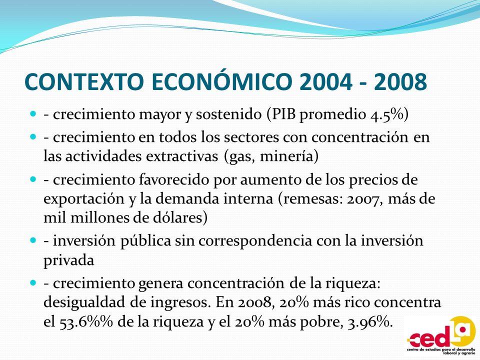 CONTEXTO ECONÓMICO 2004 - 2008 - crecimiento mayor y sostenido (PIB promedio 4.5%)