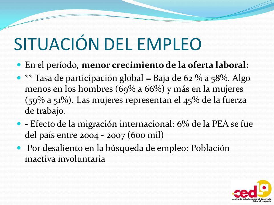 SITUACIÓN DEL EMPLEO En el período, menor crecimiento de la oferta laboral:
