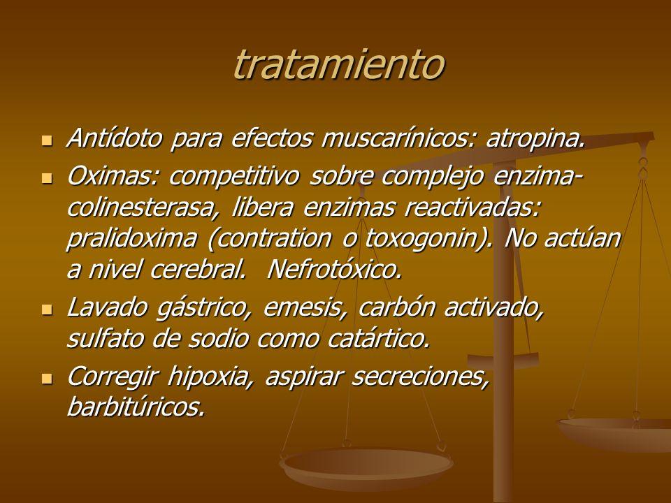 tratamiento Antídoto para efectos muscarínicos: atropina.