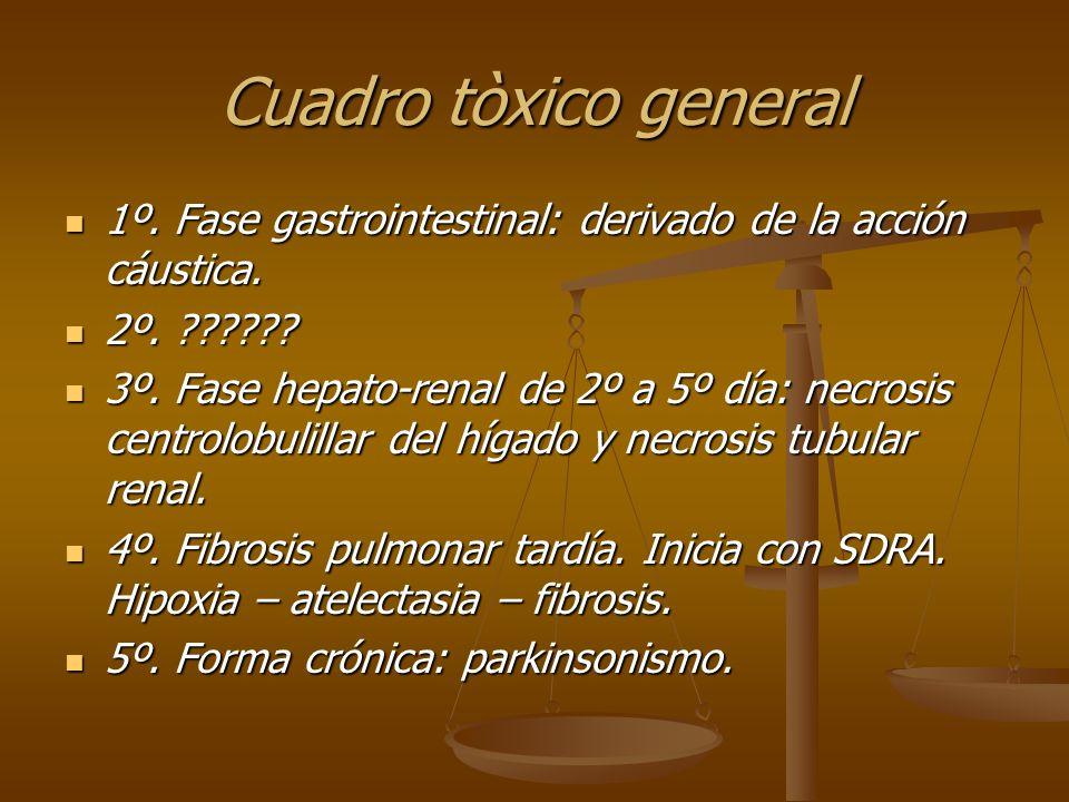 Cuadro tòxico general 1º. Fase gastrointestinal: derivado de la acción cáustica. 2º.
