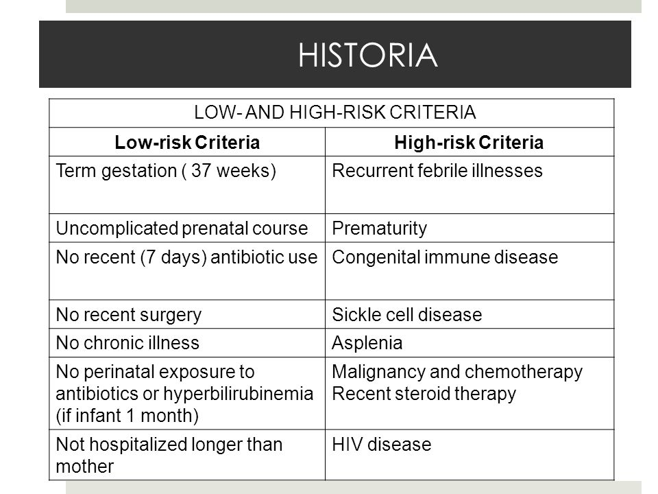 LOW- AND HIGH-RISK CRITERIA