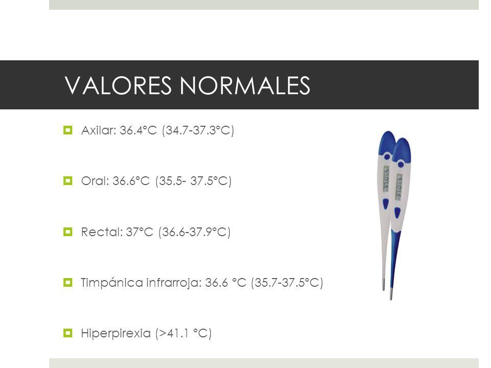 VALORES NORMALES Axilar: 36.4ºC (34.7-37.3ºC)