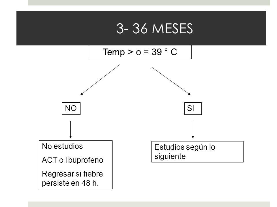 3- 36 MESES Temp > o = 39 ° C NO SI No estudios ACT o Ibuprofeno