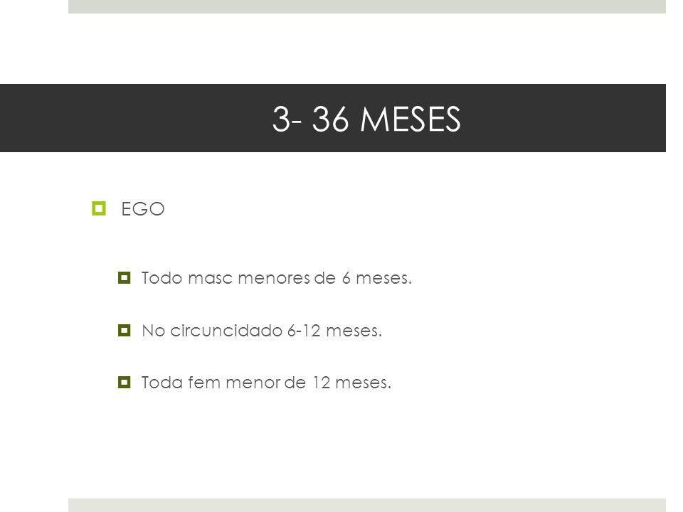 3- 36 MESES EGO Todo masc menores de 6 meses.