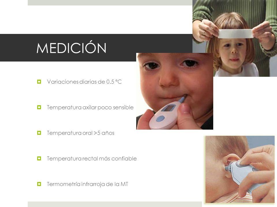 MEDICIÓN Variaciones diarias de 0.5 ºC