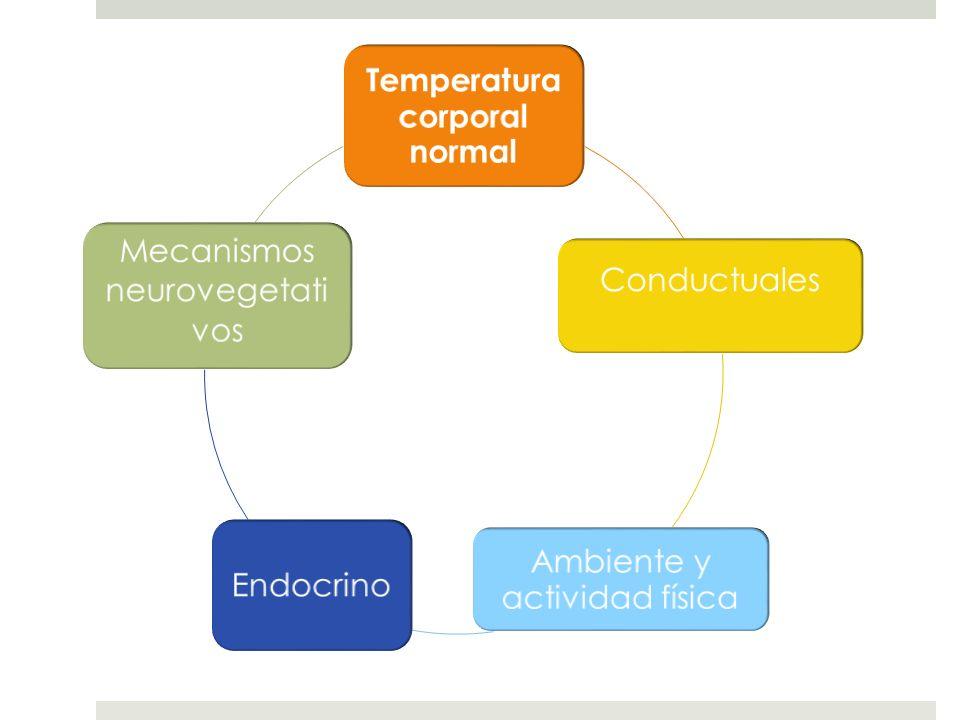 Temperatura corporal normal