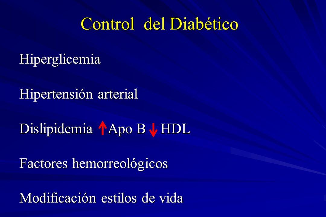 Control del Diabético Hiperglicemia Hipertensión arterial