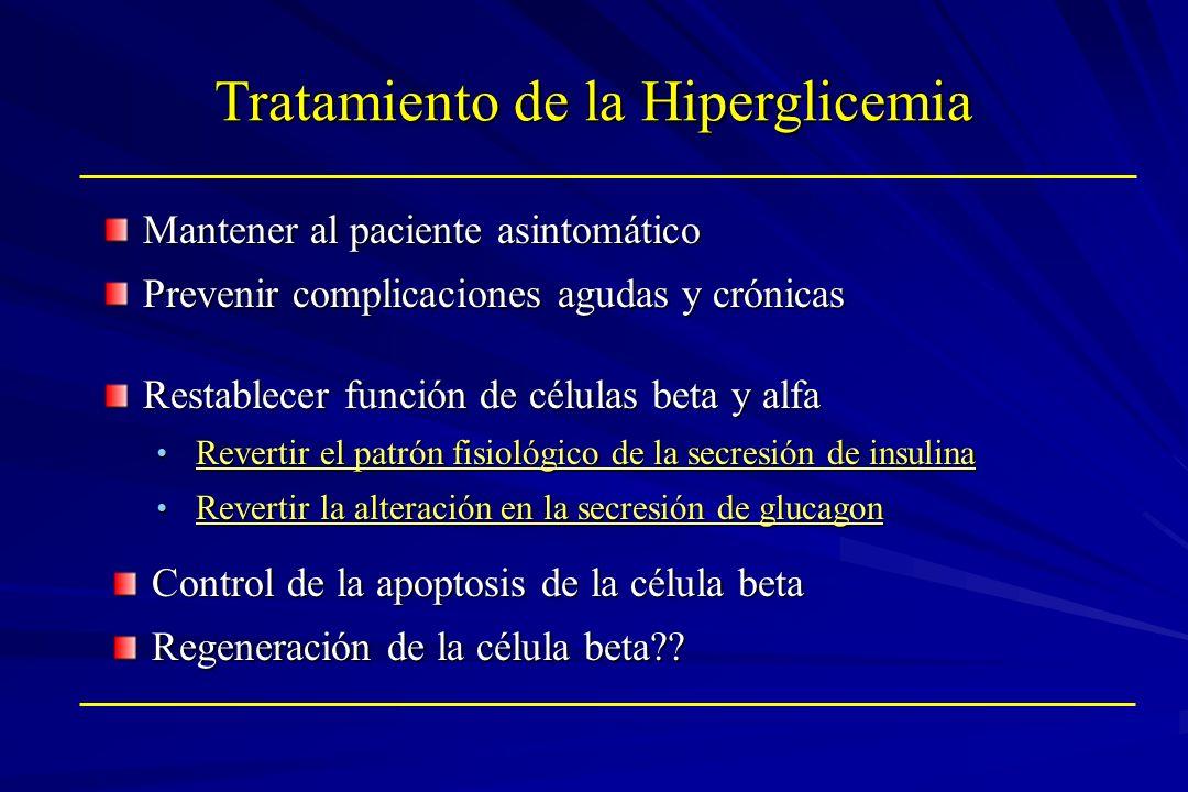 Tratamiento de la Hiperglicemia
