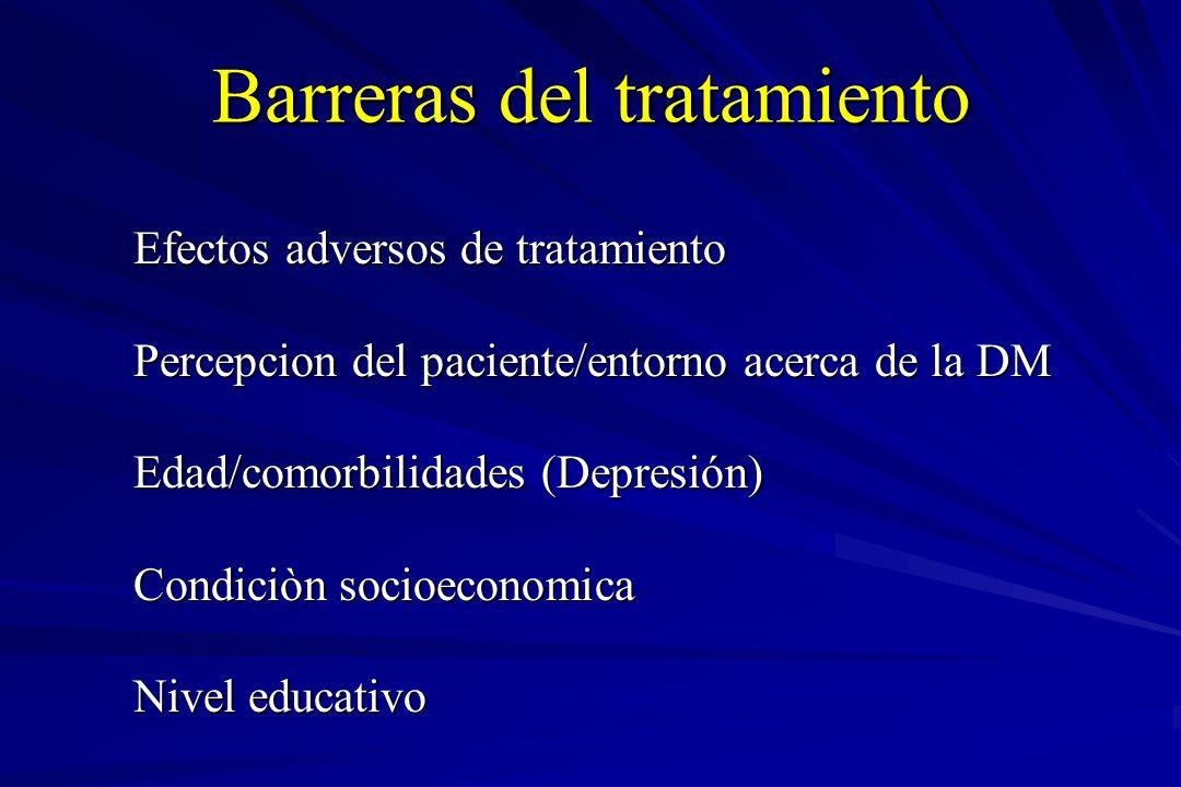 Barreras del tratamiento