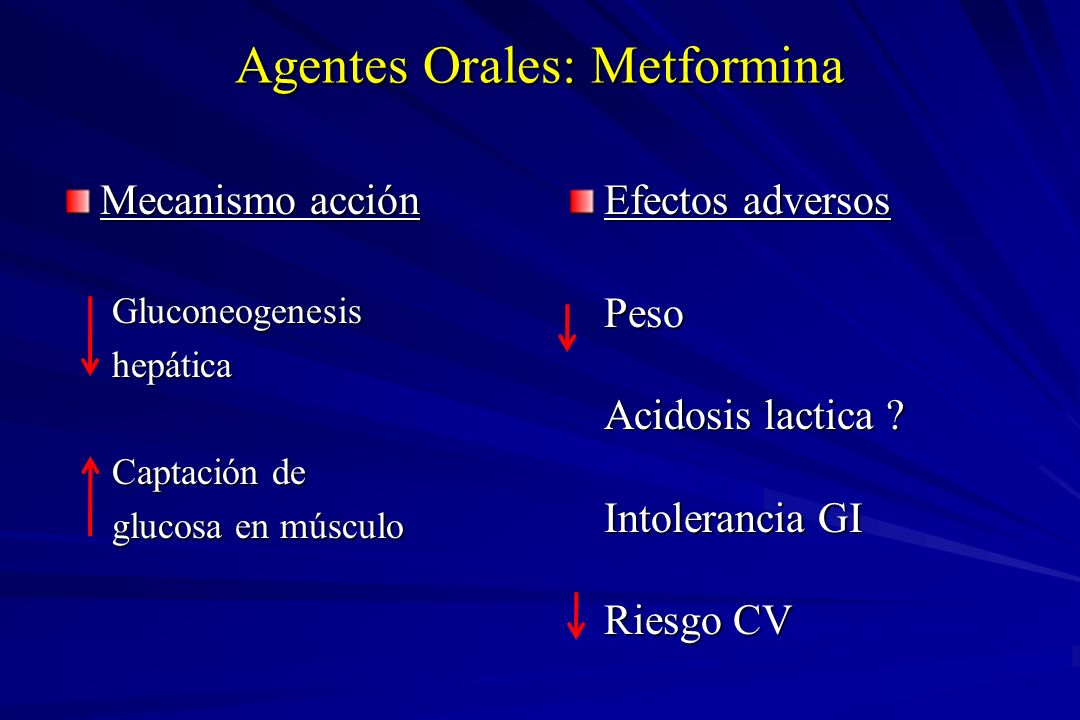 Agentes Orales: Metformina
