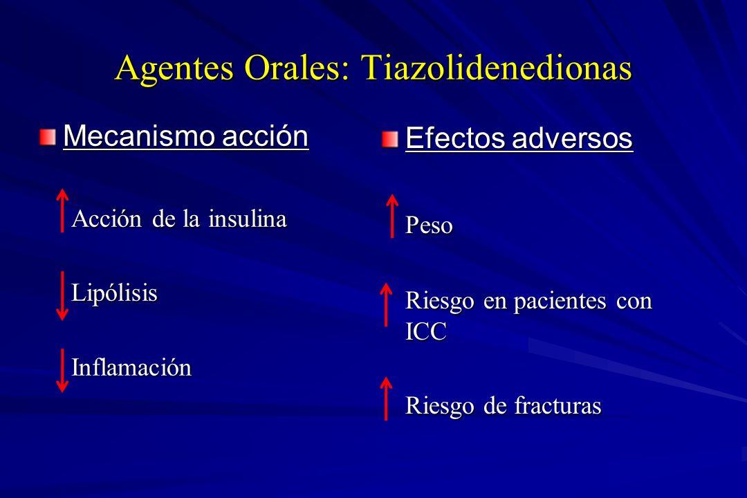 Agentes Orales: Tiazolidenedionas