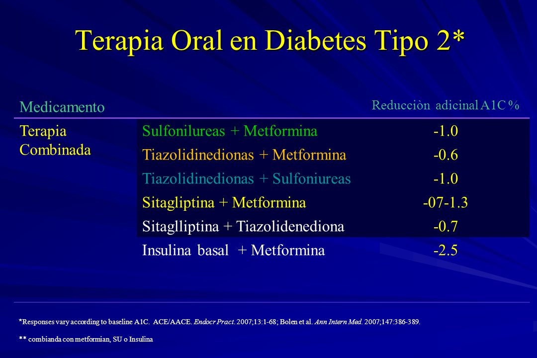 Terapia Oral en Diabetes Tipo 2*