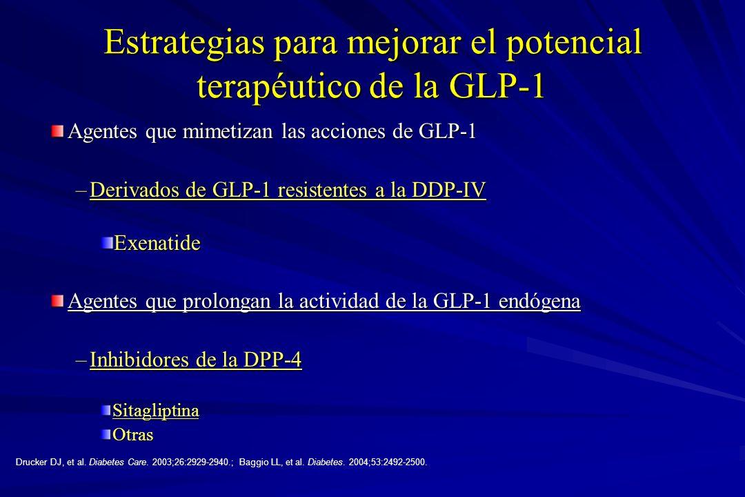 Estrategias para mejorar el potencial terapéutico de la GLP-1