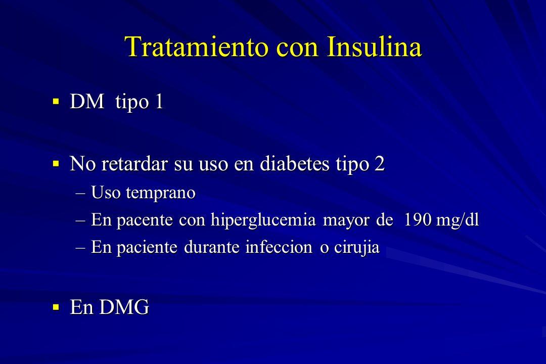 Tratamiento con Insulina