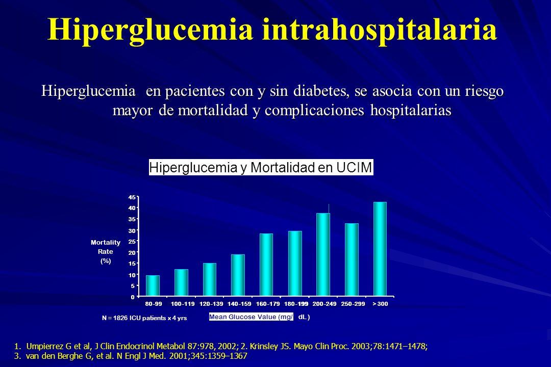 Hiperglucemia intrahospitalaria