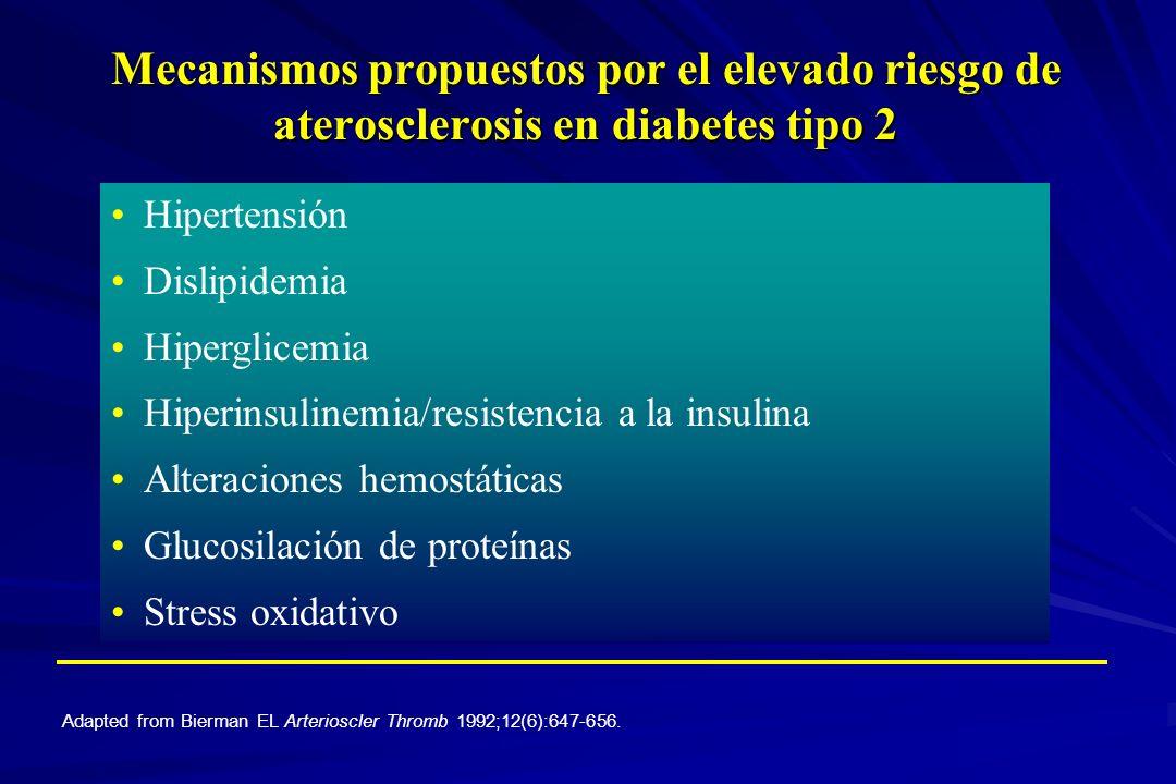 Mecanismos propuestos por el elevado riesgo de aterosclerosis en diabetes tipo 2
