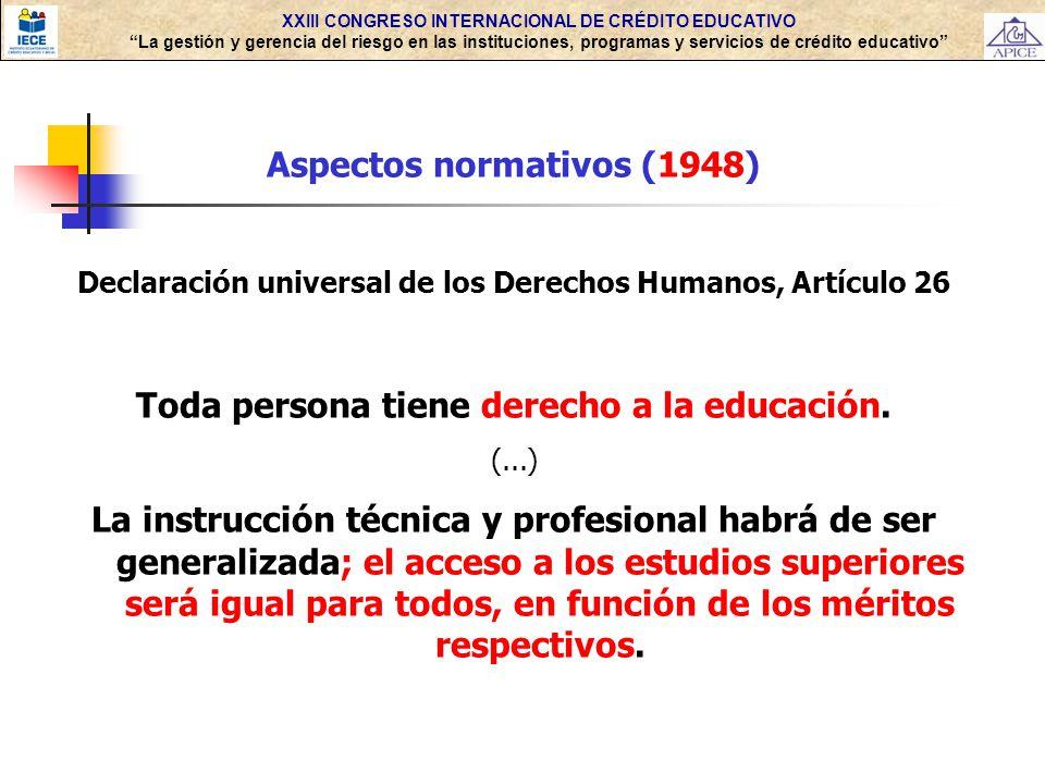 Aspectos normativos (1948)