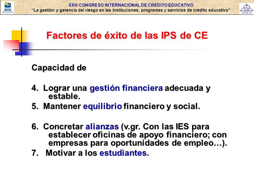 Factores de éxito de las IPS de CE