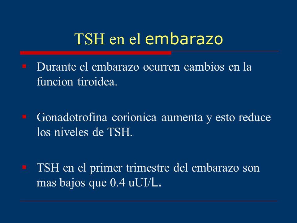 TSH en el embarazoDurante el embarazo ocurren cambios en la funcion tiroidea. Gonadotrofina corionica aumenta y esto reduce los niveles de TSH.