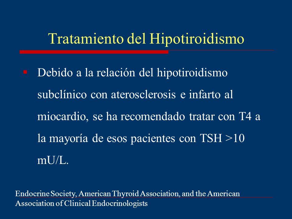 Tratamiento del Hipotiroidismo