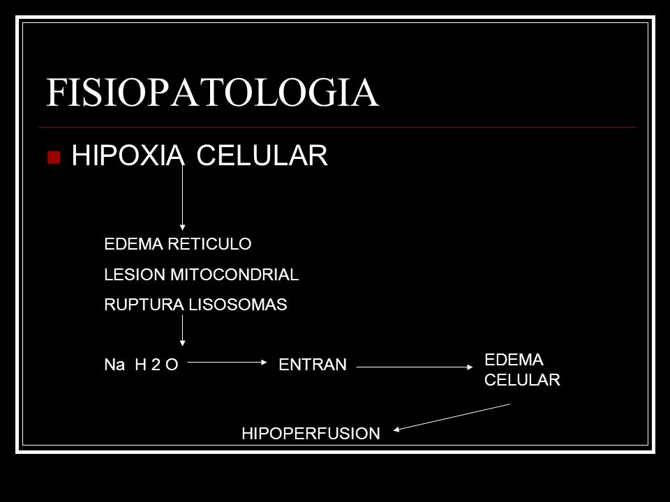 FISIOPATOLOGIA HIPOXIA CELULAR EDEMA RETICULO LESION MITOCONDRIAL