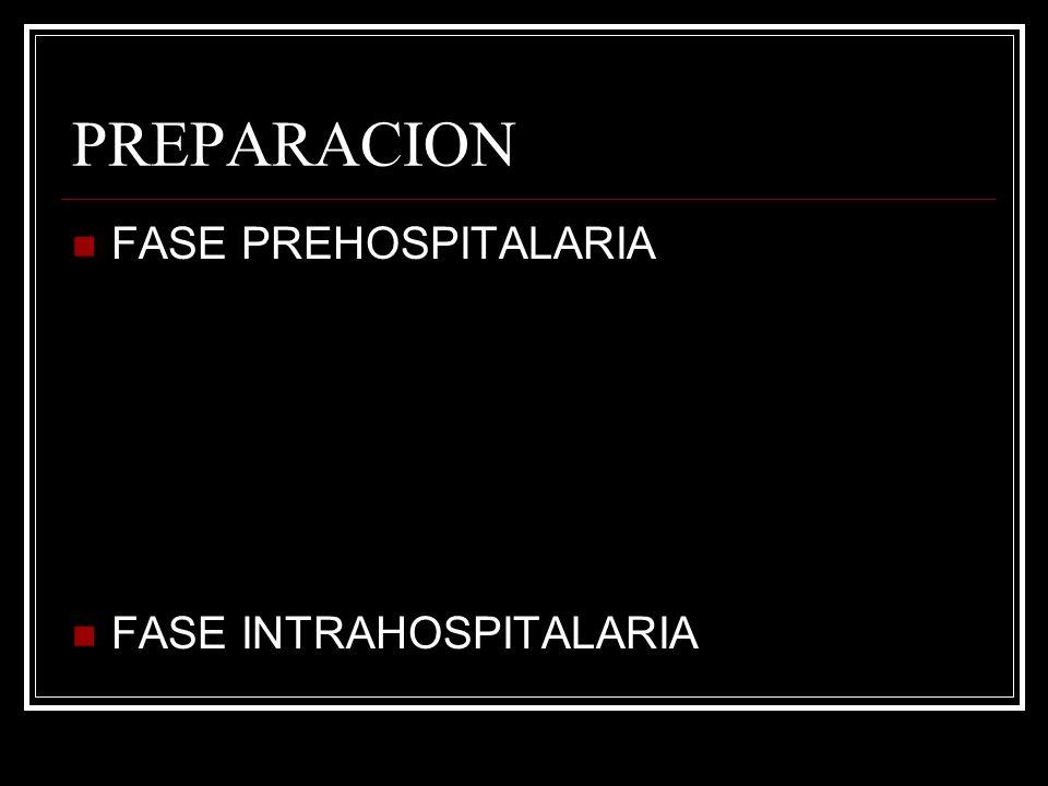 PREPARACION FASE PREHOSPITALARIA FASE INTRAHOSPITALARIA