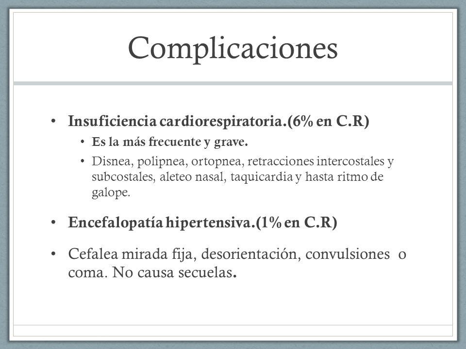 Complicaciones Insuficiencia cardiorespiratoria.(6% en C.R)