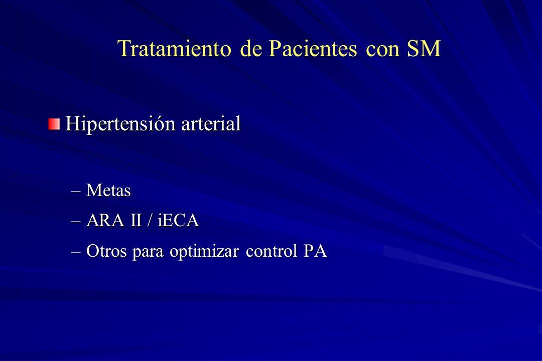 Tratamiento de Pacientes con SM