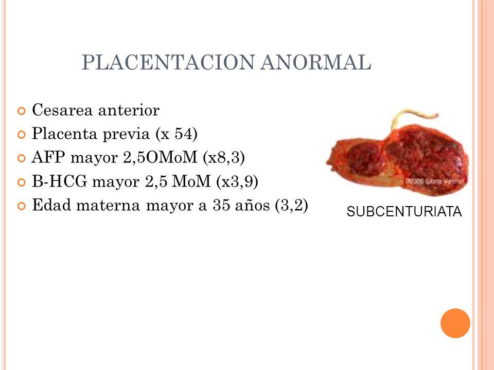 PLACENTACION ANORMAL Cesarea anterior Placenta previa (x 54)