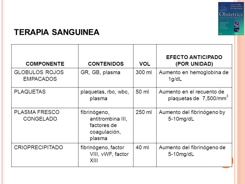 TERAPIA SANGUINEA COMPONENTE CONTENIDOS VOL EFECTO ANTICIPADO