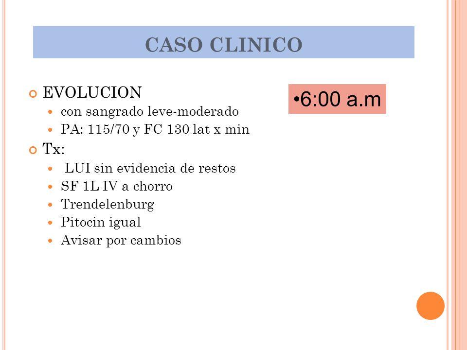 6:00 a.m CASO CLINICO EVOLUCION Tx: con sangrado leve-moderado