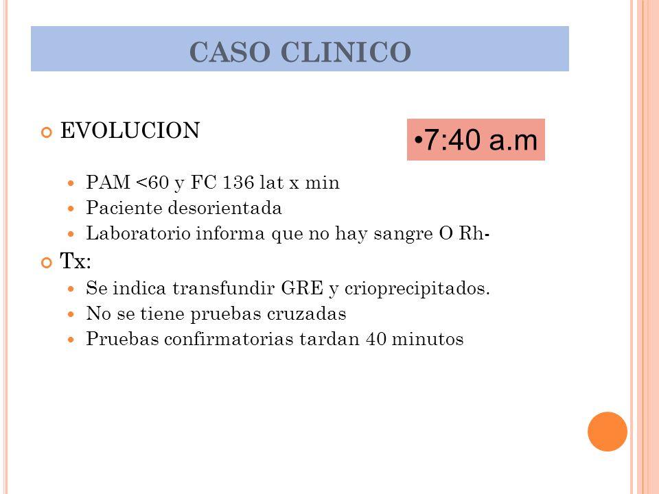 7:40 a.m CASO CLINICO EVOLUCION Tx: PAM <60 y FC 136 lat x min