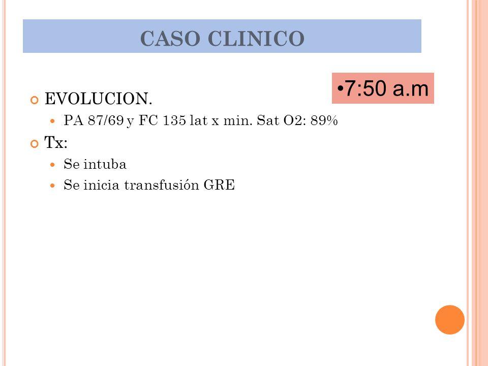 7:50 a.m CASO CLINICO EVOLUCION. Tx: