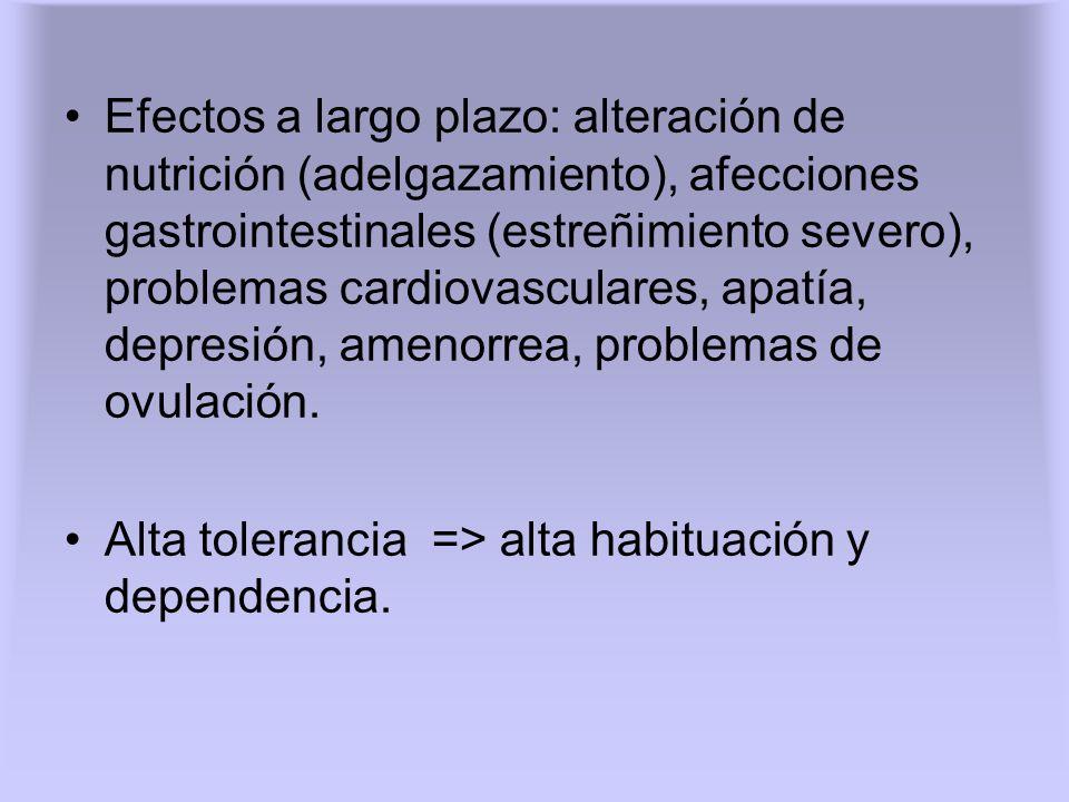 Efectos a largo plazo: alteración de nutrición (adelgazamiento), afecciones gastrointestinales (estreñimiento severo), problemas cardiovasculares, apatía, depresión, amenorrea, problemas de ovulación.