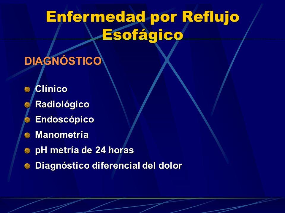 DIAGNÓSTICO Clínico Radiológico Endoscópico Manometría