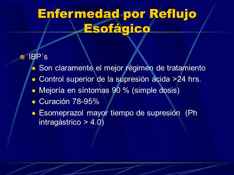 IBP´s Son claramente el mejor régimen de tratamiento. Control superior de la supresión ácida >24 hrs.