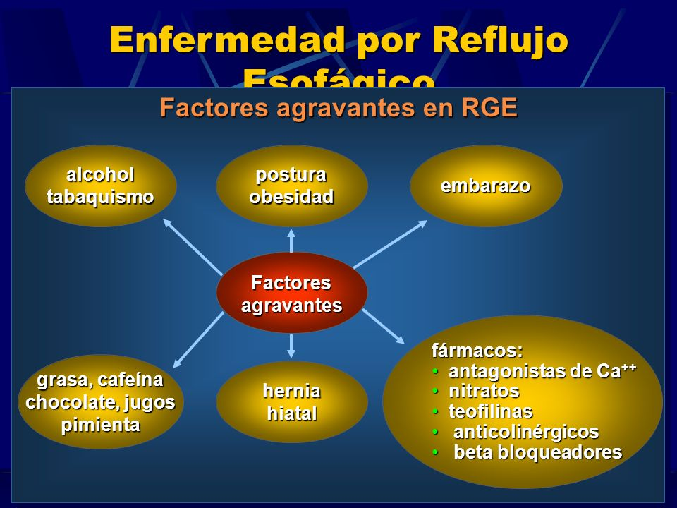 Factores agravantes en RGE