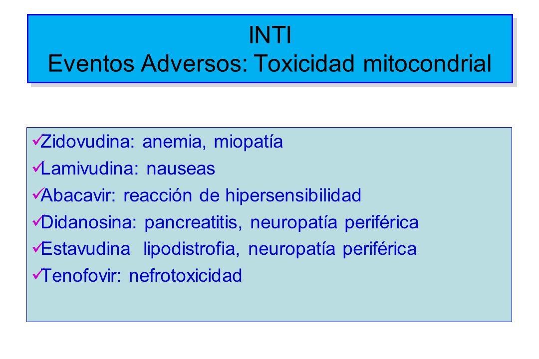 INTI Eventos Adversos: Toxicidad mitocondrial