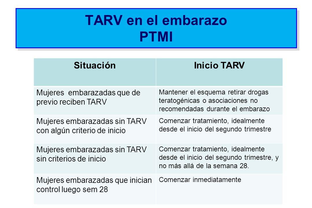 TARV en el embarazo PTMI