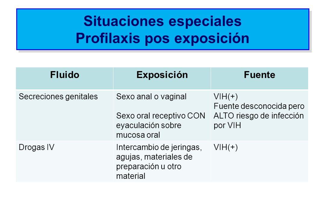 Situaciones especiales Profilaxis pos exposición