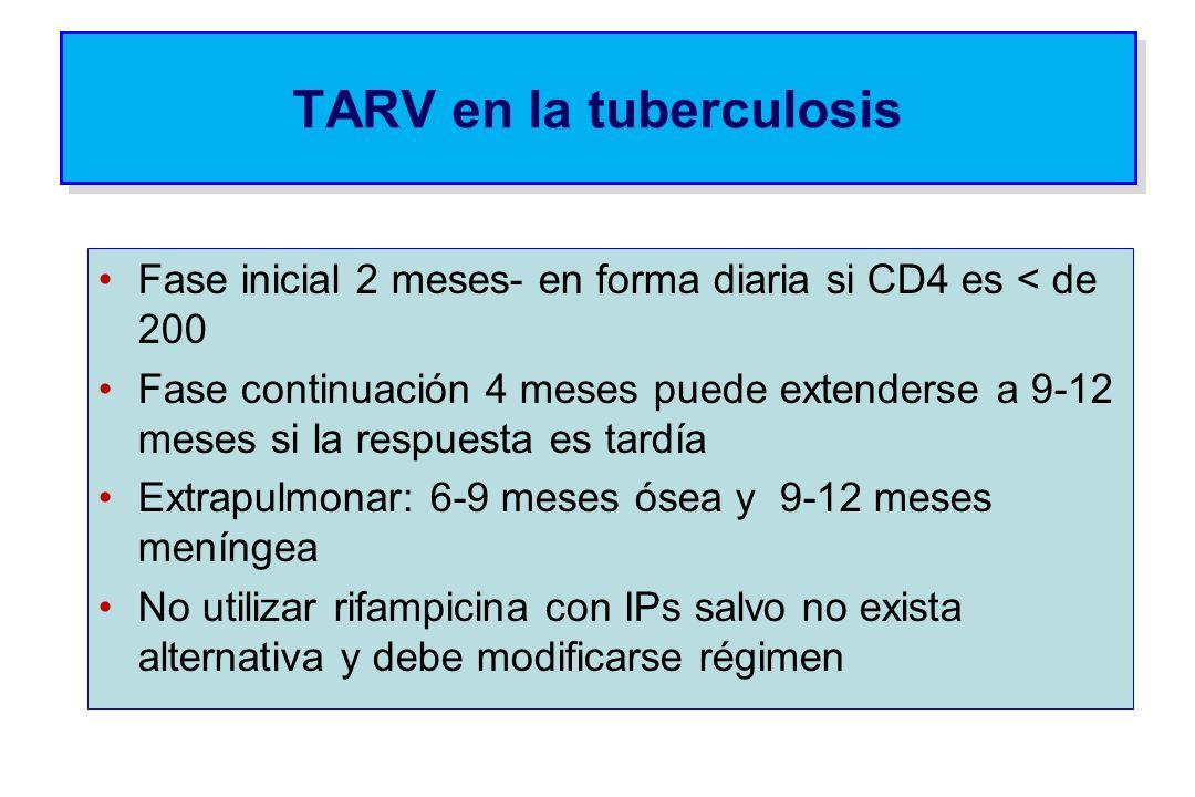 TARV en la tuberculosis