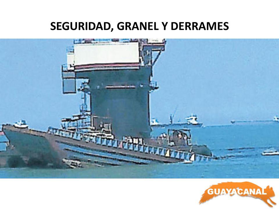 SEGURIDAD, GRANEL Y DERRAMES