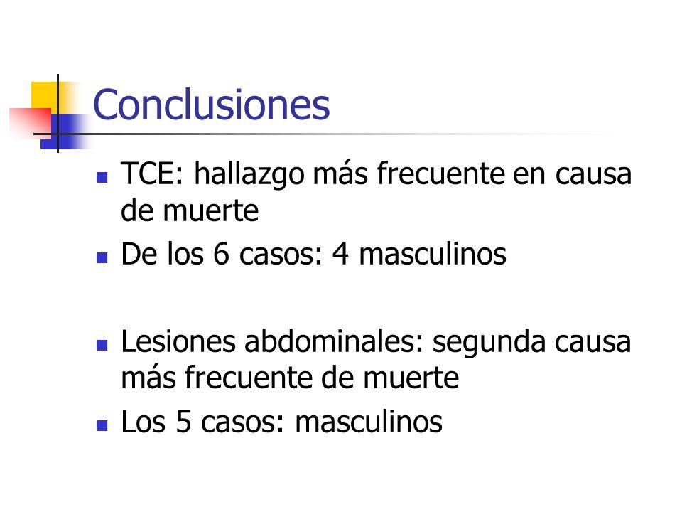Conclusiones TCE: hallazgo más frecuente en causa de muerte