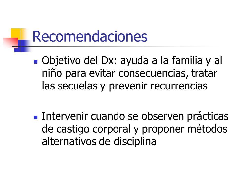 Recomendaciones Objetivo del Dx: ayuda a la familia y al niño para evitar consecuencias, tratar las secuelas y prevenir recurrencias.