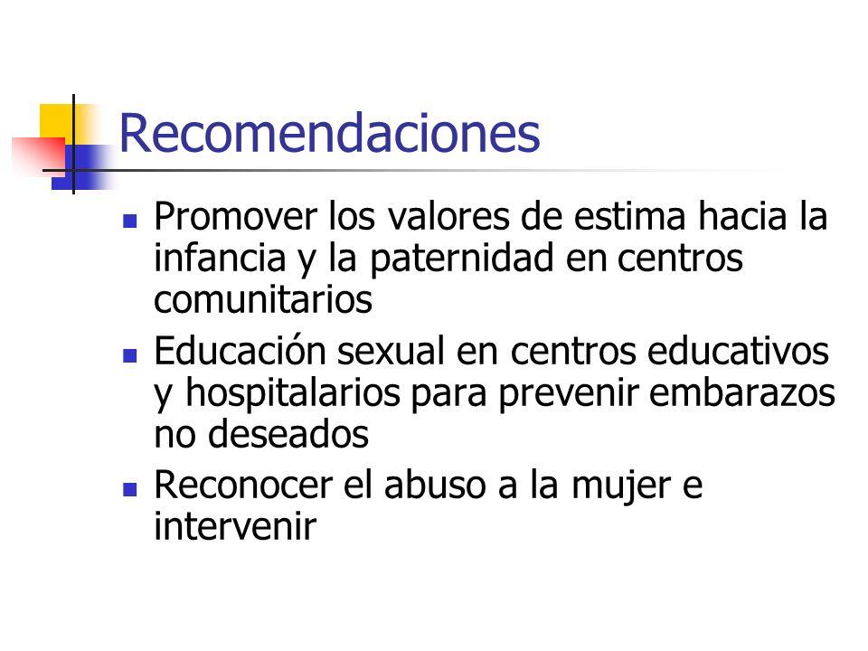 Recomendaciones Promover los valores de estima hacia la infancia y la paternidad en centros comunitarios.
