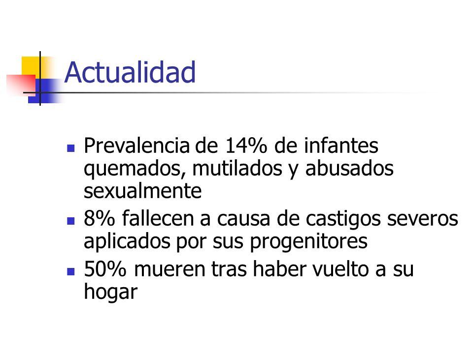 Actualidad Prevalencia de 14% de infantes quemados, mutilados y abusados sexualmente.